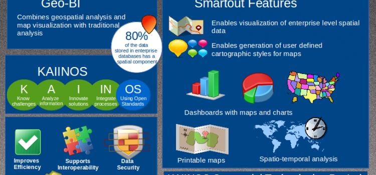 Smartout – Geo BI platform
