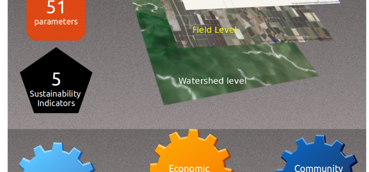 Watershed Management – Policy aided by Technology